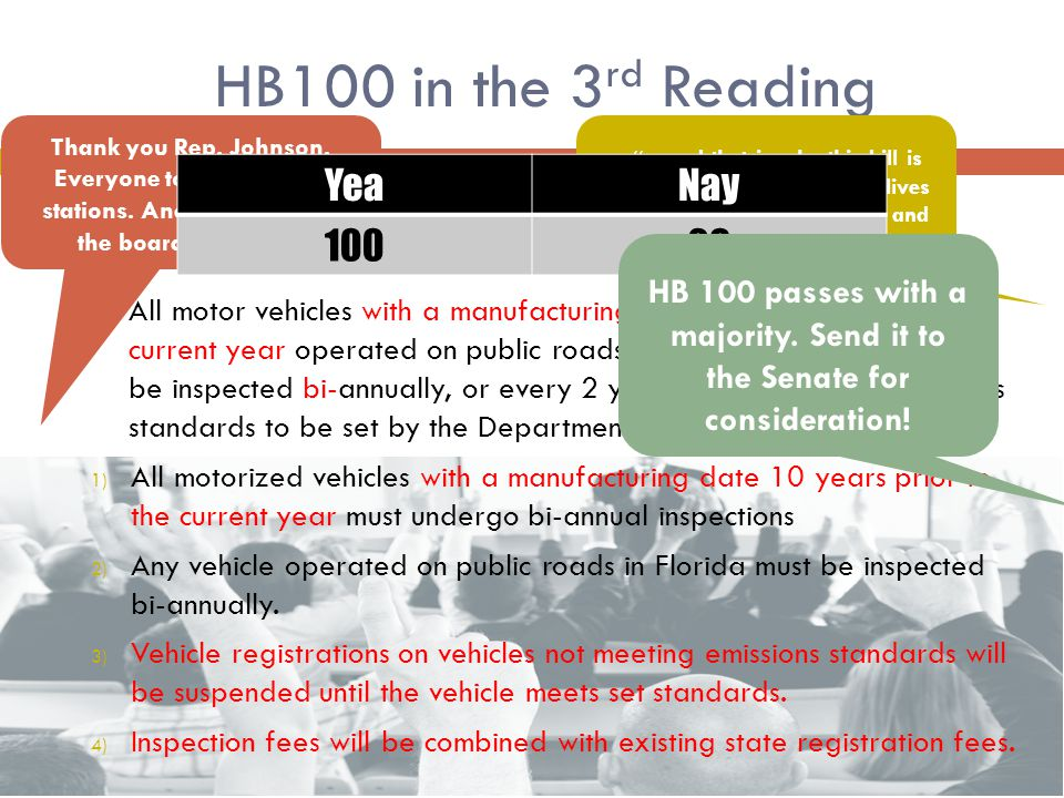 HB100 in the 3 rd Reading  All motor vehicles with a manufacturing date 10 years prior to the current year operated on public roads in the state of Florida must be inspected bi-annually, or every 2 years, for safety and emissions standards to be set by the Department of Motor Vehicles.