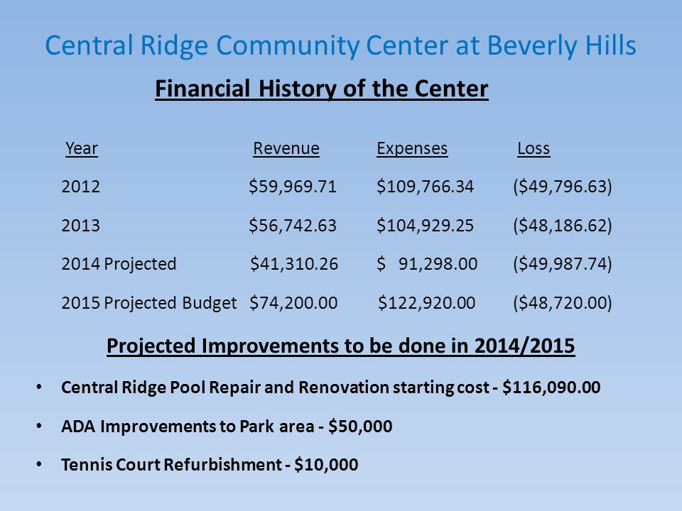 Central Ridge Community Center at Beverly Hills Additional Information… $2,938,984 Total Tax Levied in Beverly Hills 5,717 Total Parcels