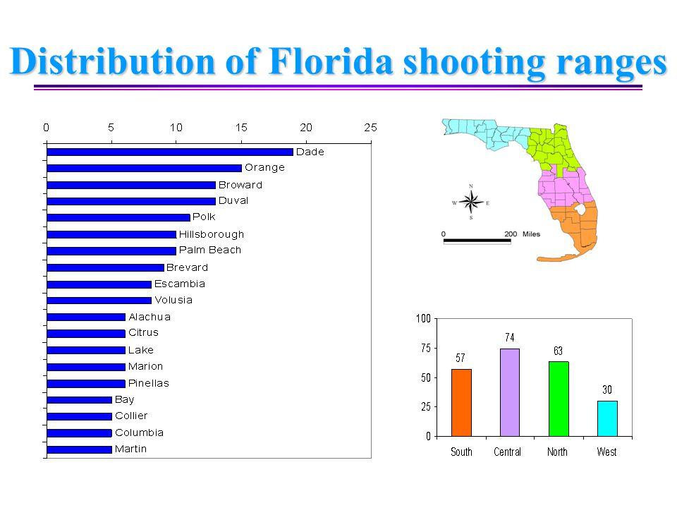 Distribution of Florida shooting ranges