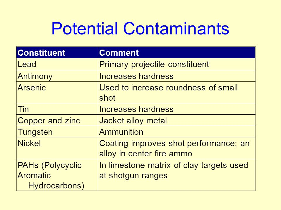 Potential Contaminants ConstituentComment LeadPrimary projectile constituent AntimonyIncreases hardness ArsenicUsed to increase roundness of small sho