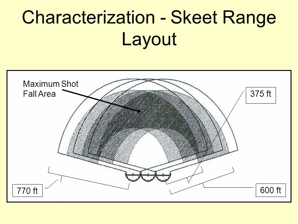 Characterization - Skeet Range Layout Maximum Shot Fall Area 375 ft 600 ft 770 ft