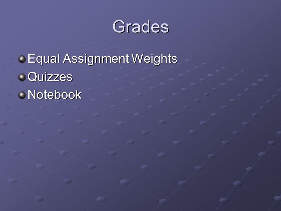 Grades Equal Assignment Weights QuizzesNotebook
