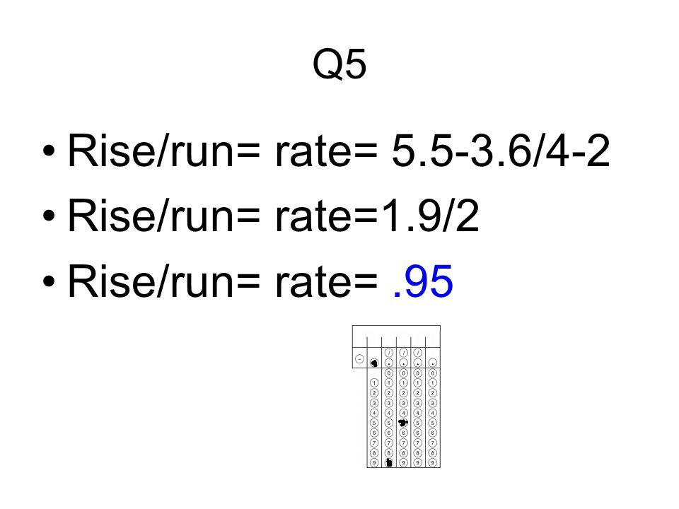 Q5 Rise/run= rate= 5.5-3.6/4-2 Rise/run= rate=1.9/2 Rise/run= rate=.95