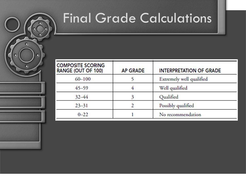 Final Grade Calculations