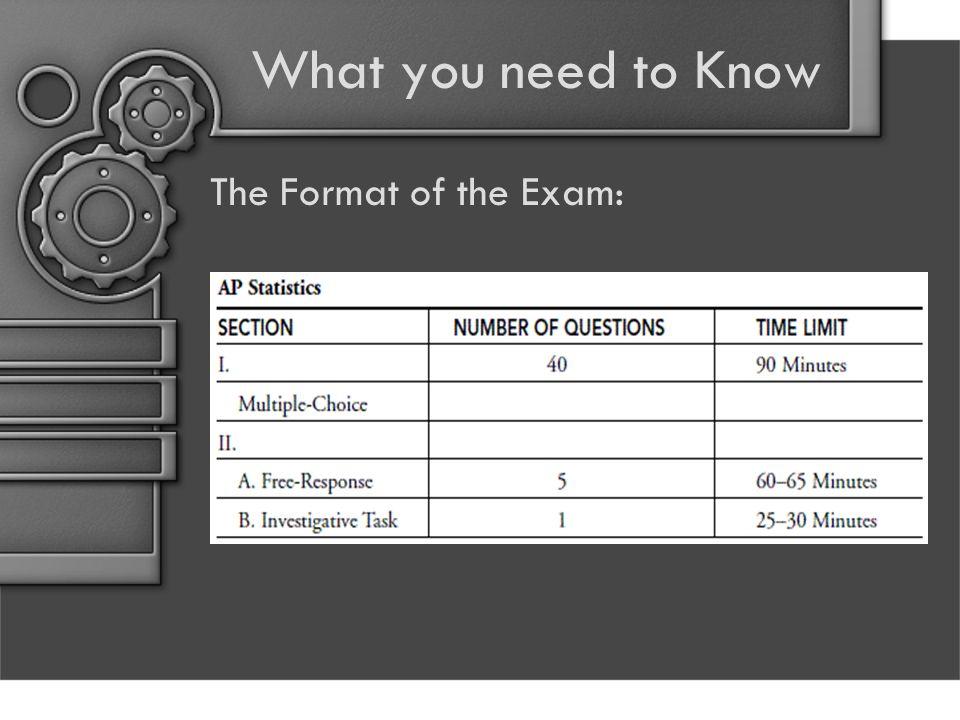 Topics on the Exam