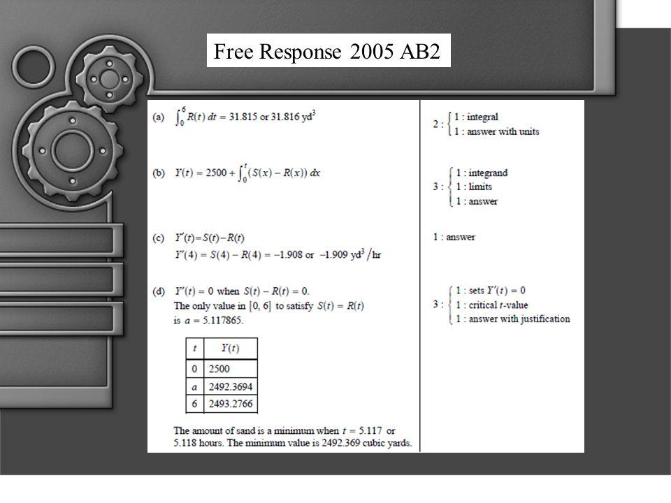Free Response 2005 AB2