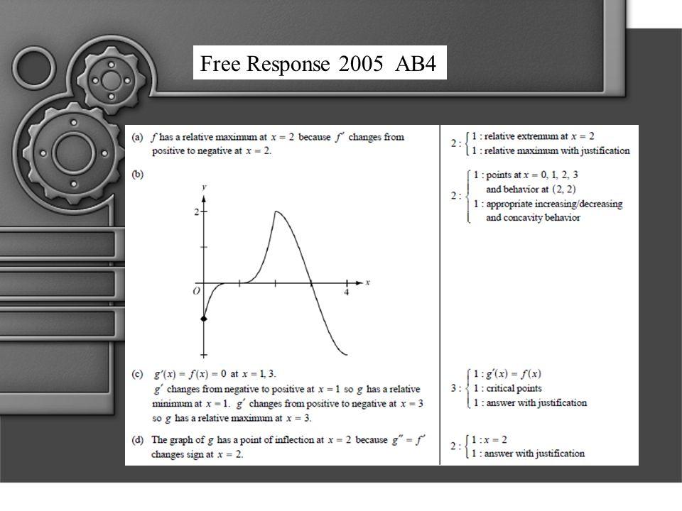 Free Response 2005 AB4