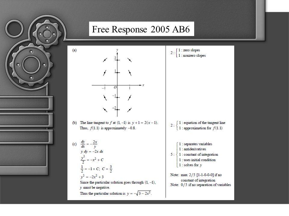 Free Response 2005 AB6