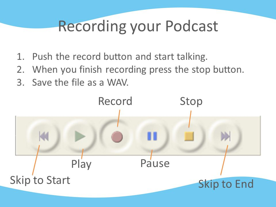 Recording your Podcast 1.Push the record button and start talking.
