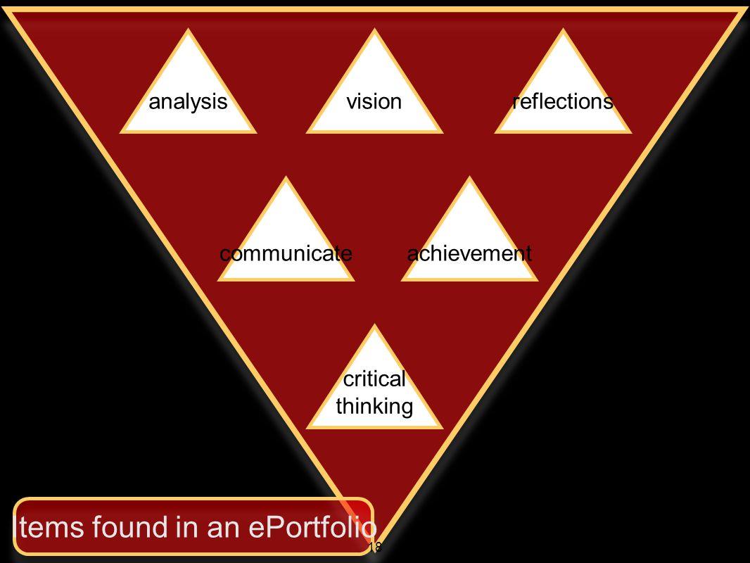 analysisvisionreflections communicateachievement critical thinking Items found in an ePortfolio 18