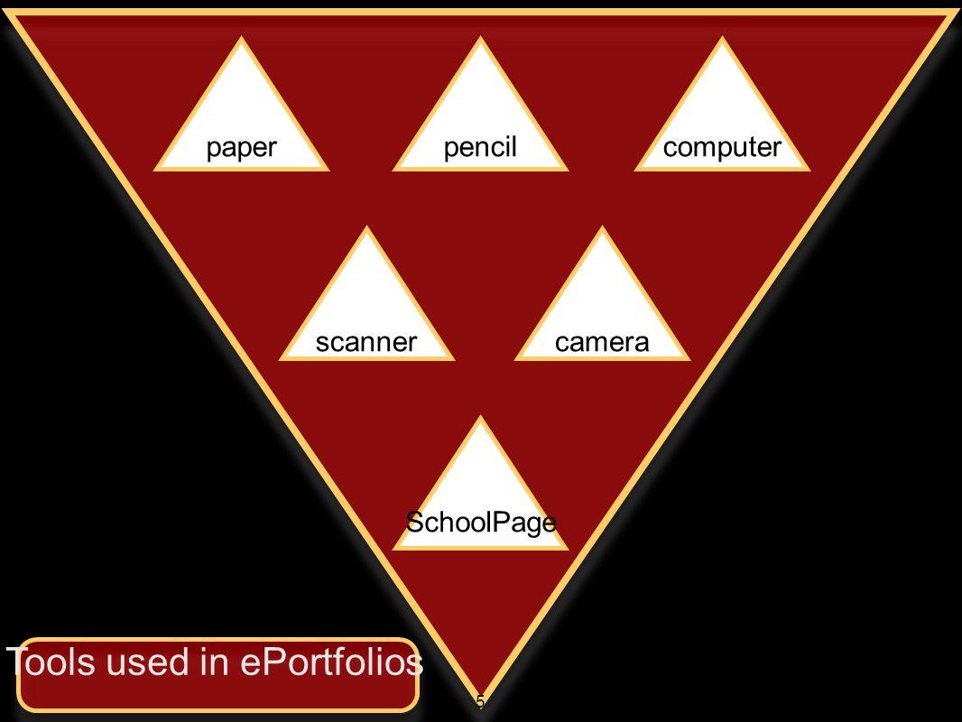Tools used in ePortfolios paperpencilcomputer scannercamera SchoolPage 5