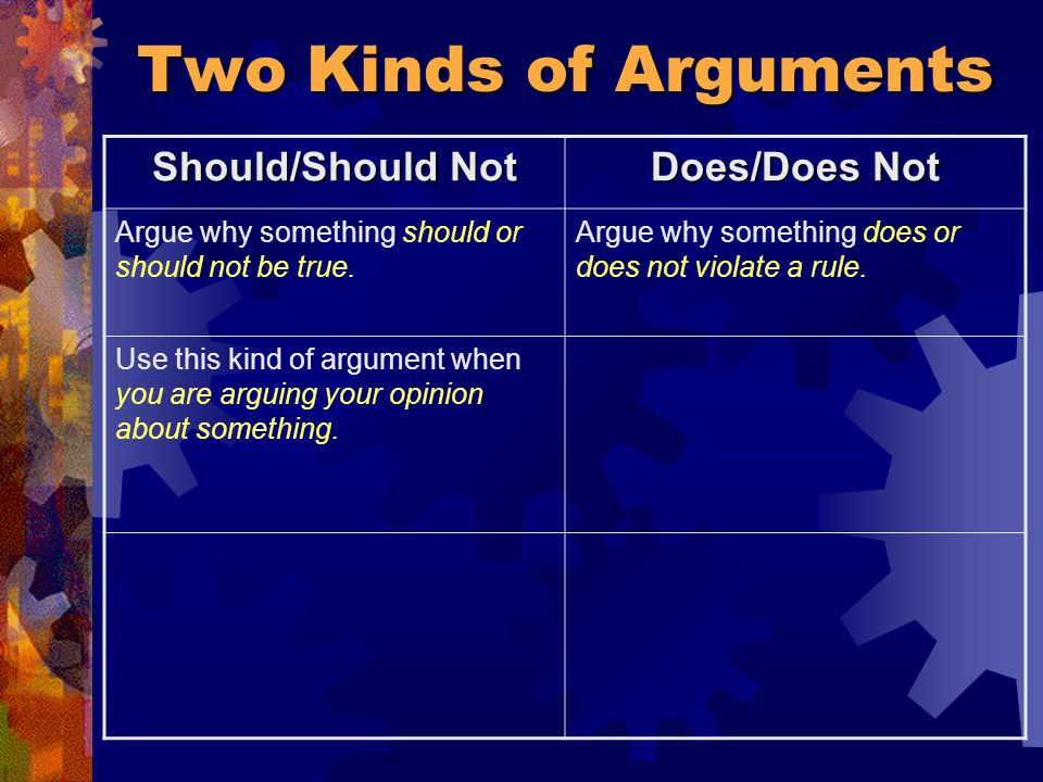Two Kinds of Arguments Should/Should Not Does/Does Not Argue why something should or should not be true.