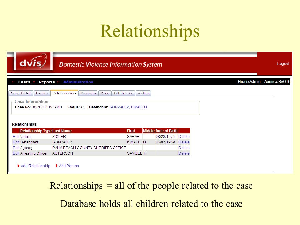 Relationships Relationships = all of the people related to the case Database holds all children related to the case