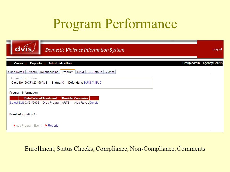 Program Performance Enrollment, Status Checks, Compliance, Non-Compliance, Comments