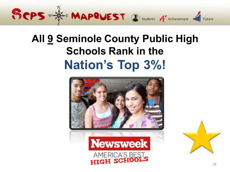 StudentsAchievementFuture All 9 Seminole County Public High Schools Rank in the Nation's Top 3%! 18