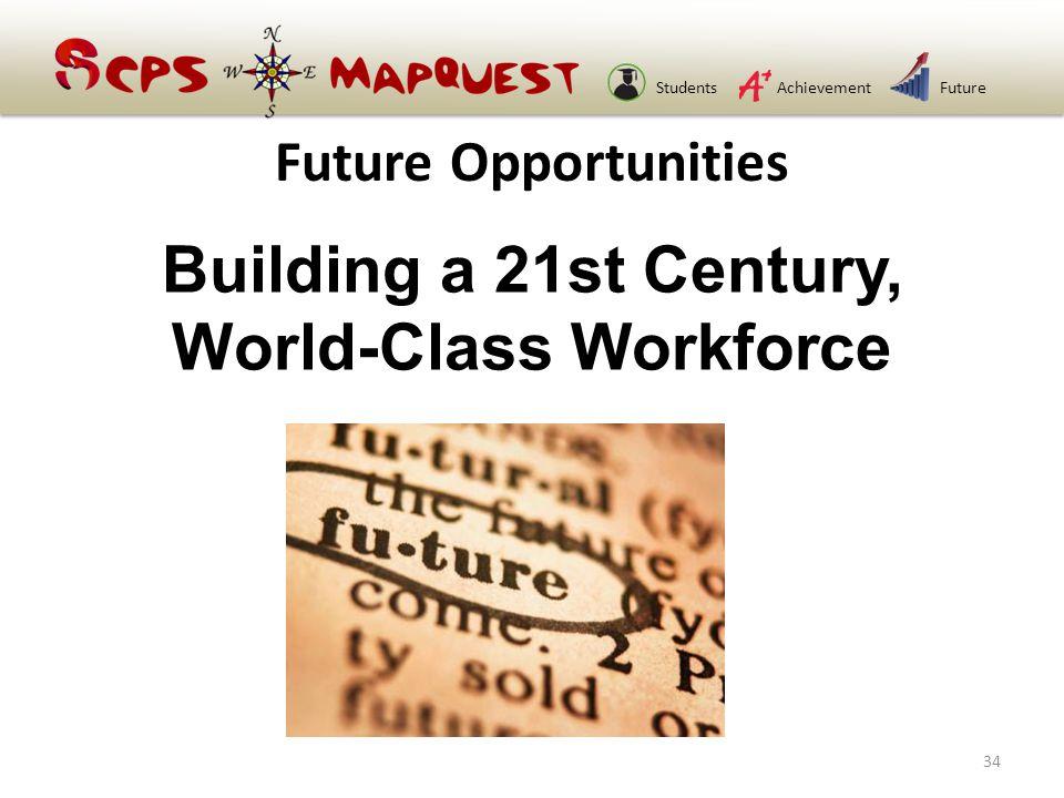 StudentsAchievementFuture Future Opportunities Building a 21st Century, World-Class Workforce 34