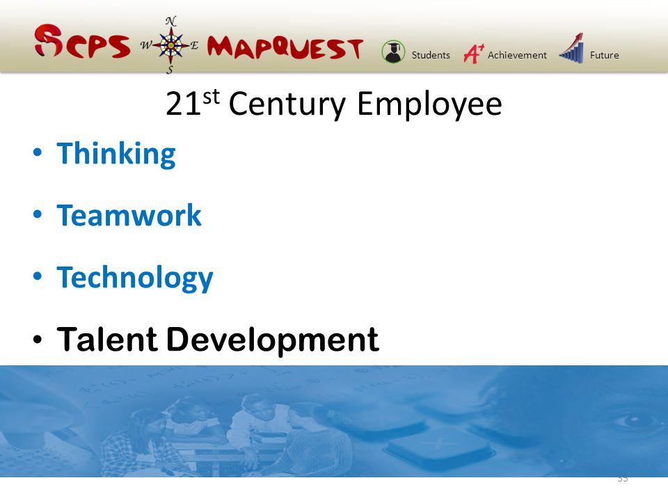 StudentsAchievementFuture 21 st Century Employee Thinking Teamwork Technology Talent Development 35