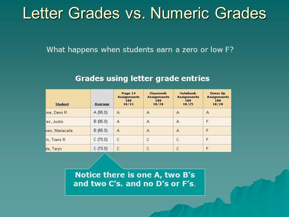 Letter Grades vs.