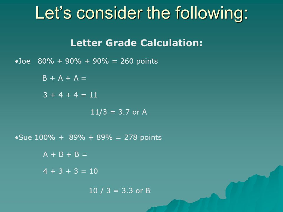 Let's consider the following: Letter Grade Calculation: Joe 80% + 90% + 90% = 260 points B + A + A = 3 + 4 + 4 = 11 11/3 = 3.7 or A Sue 100% + 89% + 89% = 278 points A + B + B = 4 + 3 + 3 = 10 10 / 3 = 3.3 or B