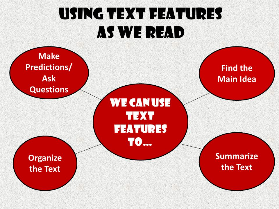 Using Text Features as we read We can use text features to… Make Predictions/ Ask Questions Summarize the Text Find the Main Idea Organize the Text