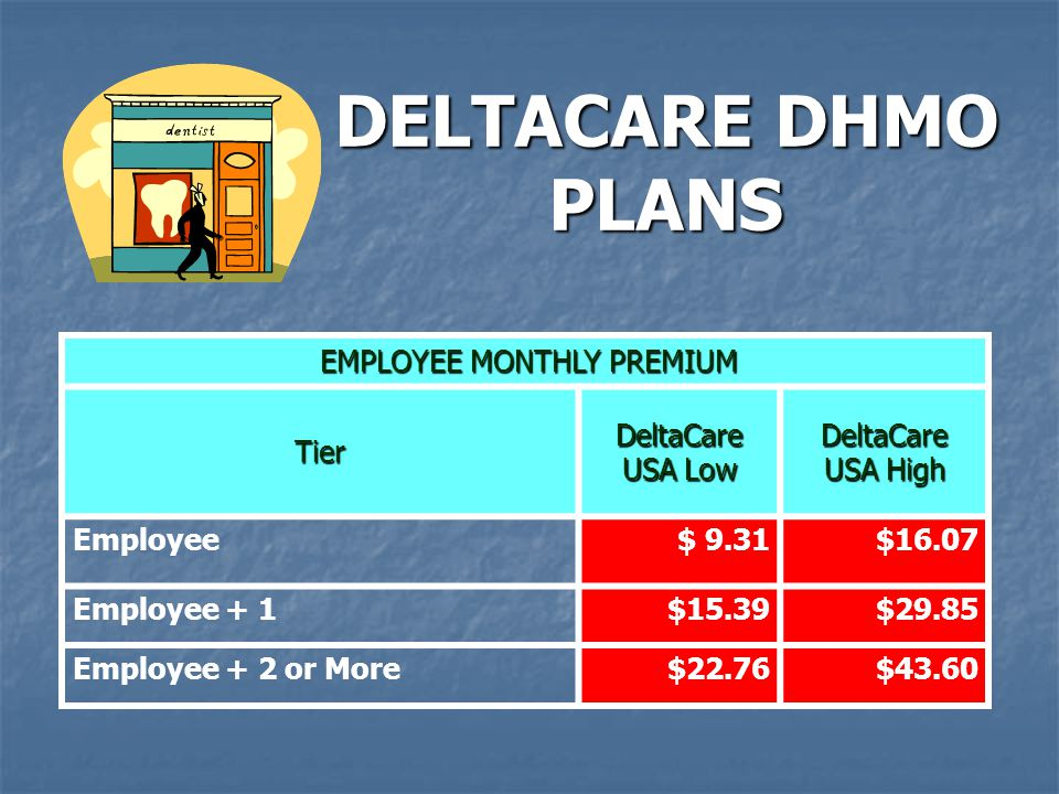 DELTACARE DHMO PLANS EMPLOYEE MONTHLY PREMIUM EMPLOYEE MONTHLY PREMIUM TierDeltaCare USA Low DeltaCare USA High Employee$ 9.31$16.07 Employee + 1$15.39$29.85 Employee + 2 or More$22.76$43.60