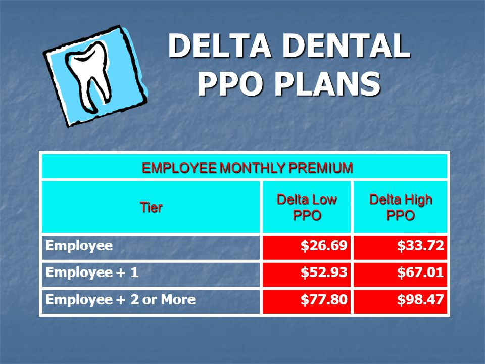 DELTA DENTAL PPO PLANS EMPLOYEE MONTHLY PREMIUM EMPLOYEE MONTHLY PREMIUMTier Delta Low PPO Delta High PPO Employee$26.69$33.72 Employee + 1$52.93$67.0