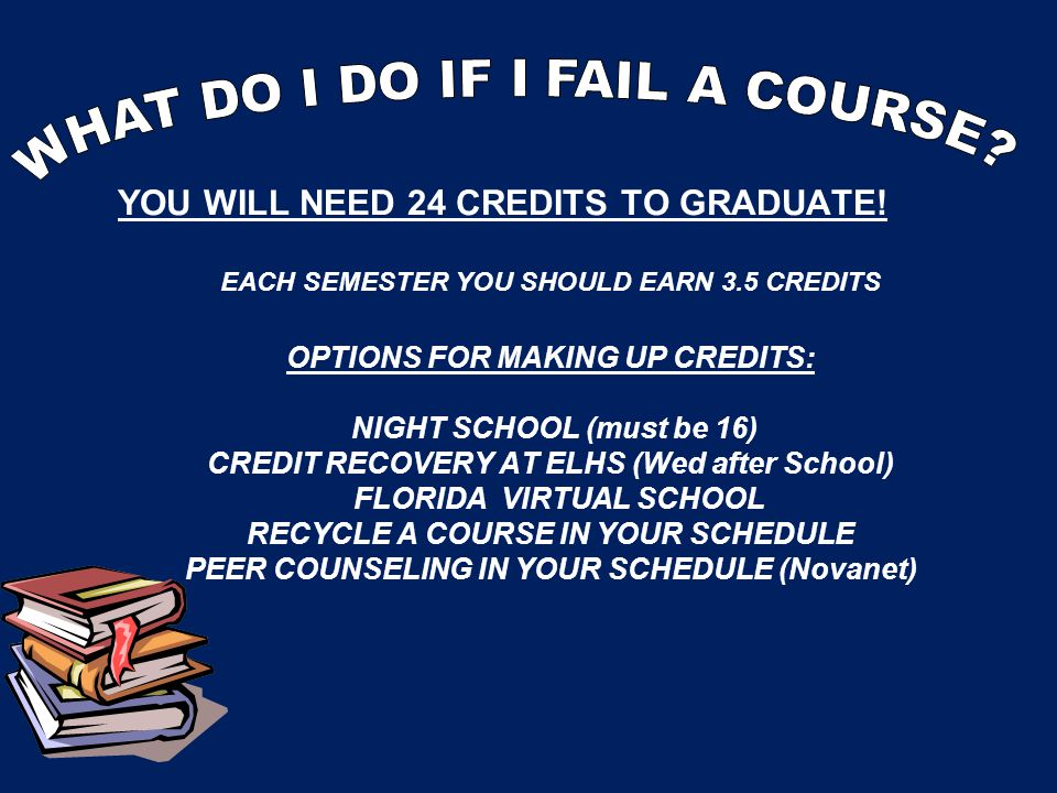 GRADUATION REQUIREMENTS 24.0 Credits Required for Graduation MUST PASS: FCAT2 Reading (concordant SAT/ACT/PERT scores), Algebra 1 EOC, Geometry EOC (30% of grade), Biology EOC (30% of grade) 2.0 GPA Required English – 4.0 credits Math – 4.0 credits (Including Algebra 1, Geometry) Science – 3.0 credits (Including Biology) Social Studies – 3.0 credits (World History 1.0, American History 1.0, Am.