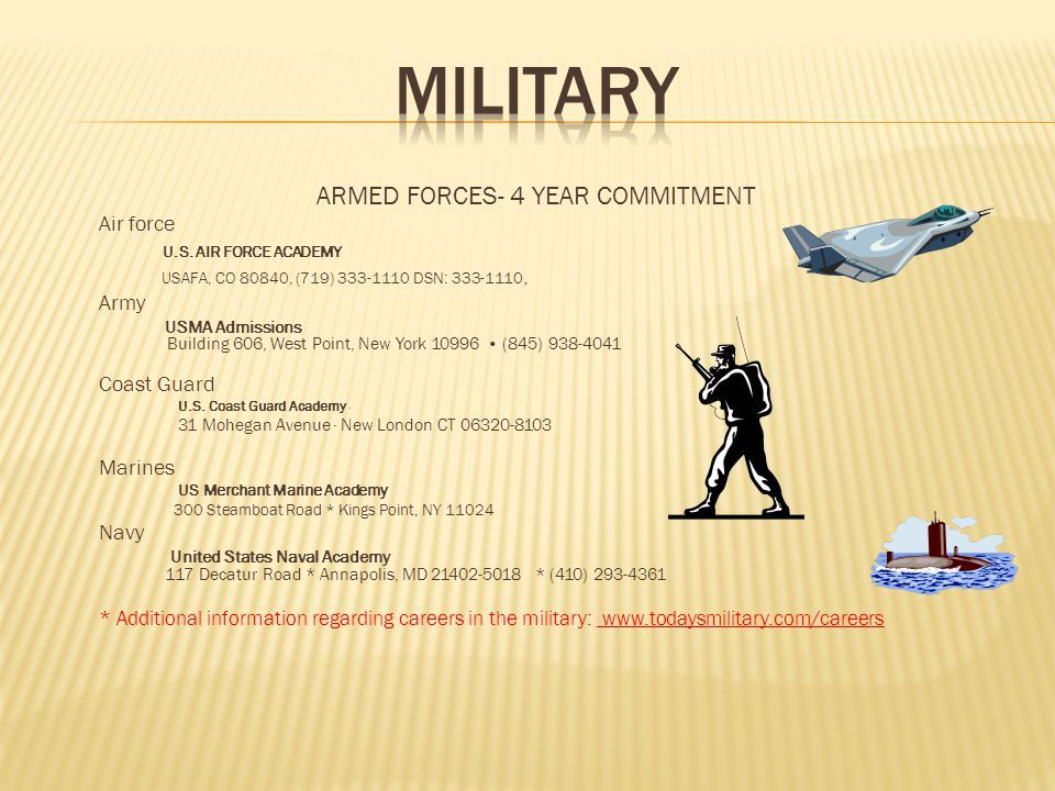 ARMED FORCES- 4 YEAR COMMITMENT Air force U.S.