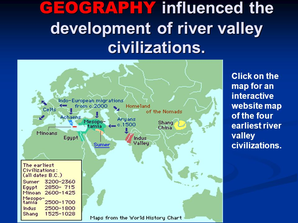 How did geographical features influence the development of civilizations?