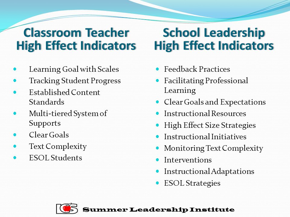 Learning Goal with Scales Tracking Student Progress Established Content Standards Multi-tiered System of Supports Clear Goals Text Complexity ESOL Stu