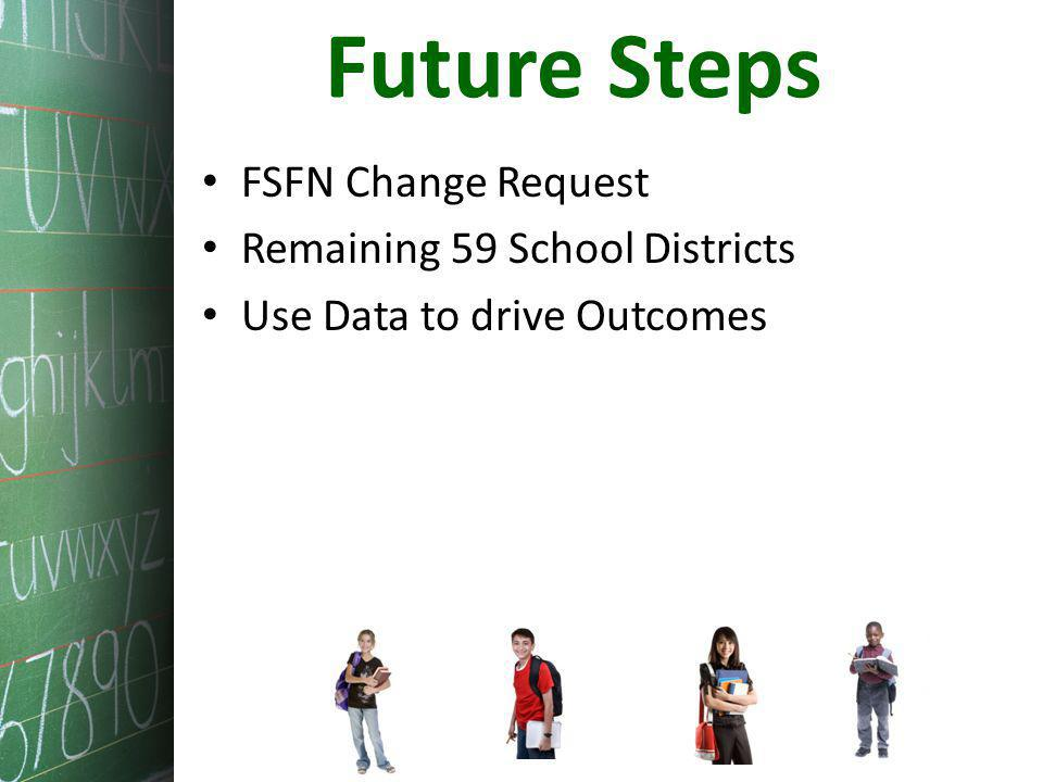 Future Steps FSFN Change Request Remaining 59 School Districts Use Data to drive Outcomes
