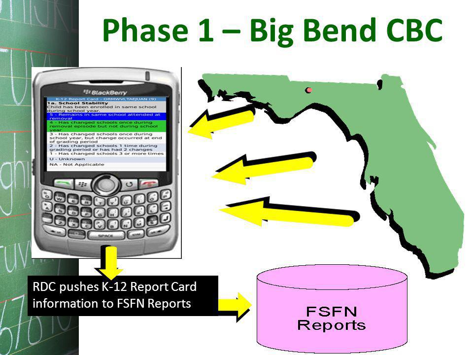 Phase 1 – Big Bend CBC RDC pushes K-12 Report Card information to FSFN Reports