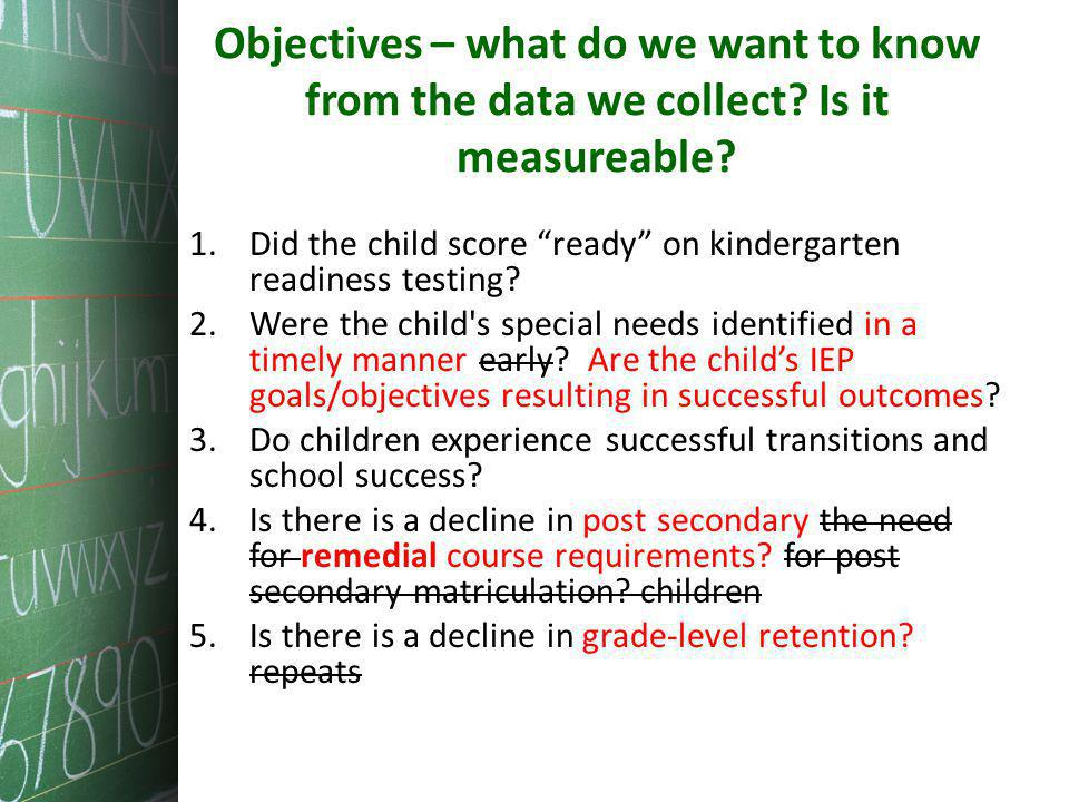 Objectives – what do we want to know from the data we collect.