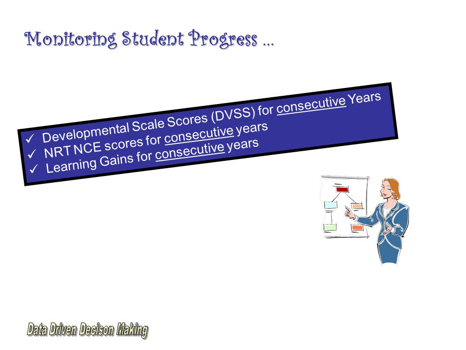 Developmental Scale Scores (DVSS) for consecutive Years NRT NCE scores for consecutive years Learning Gains for consecutive years Monitoring Student Progress …