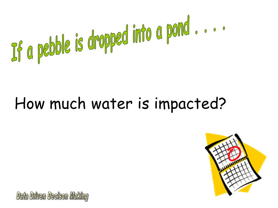 How much water is impacted