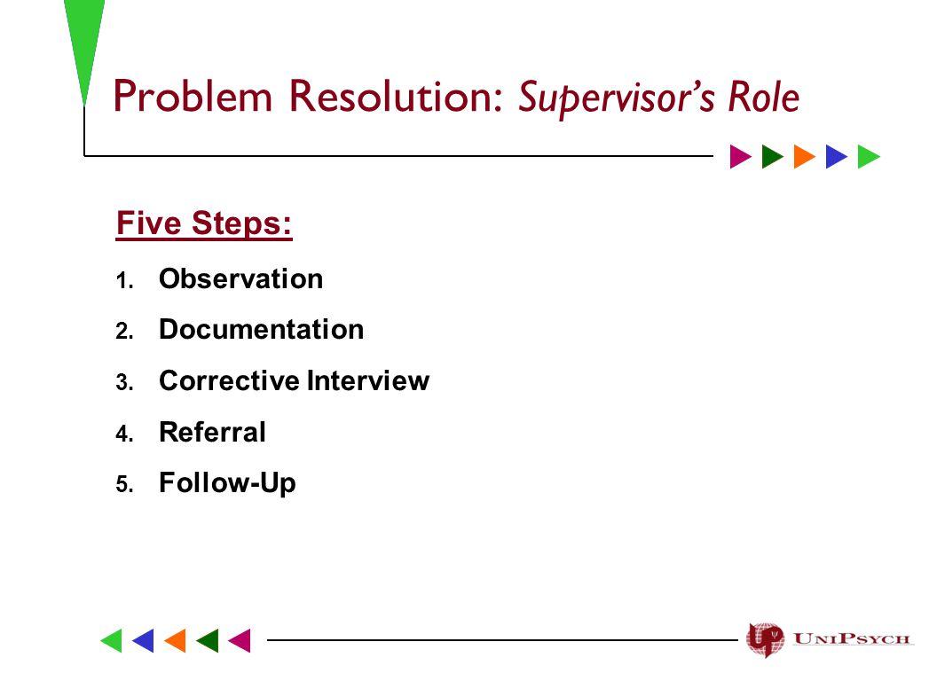 Flowchart: Informal Supervisory Referral