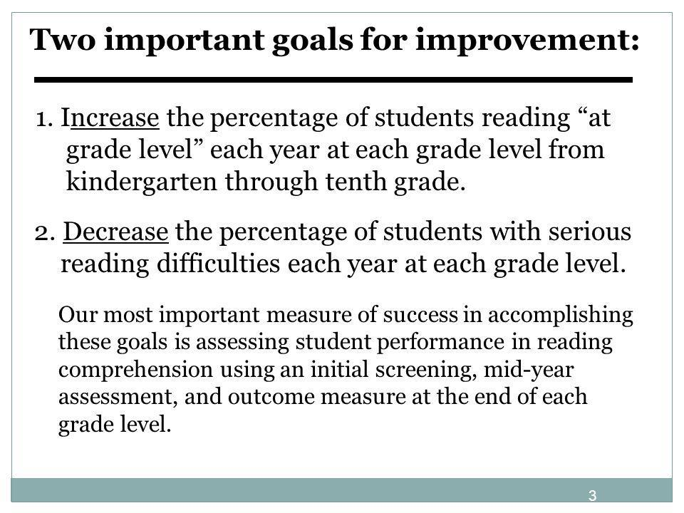 Recap of ACT Findings Question type and level (main idea, word meanings, details) is NOT the chief differentiator between student scoring above and below the benchmark.