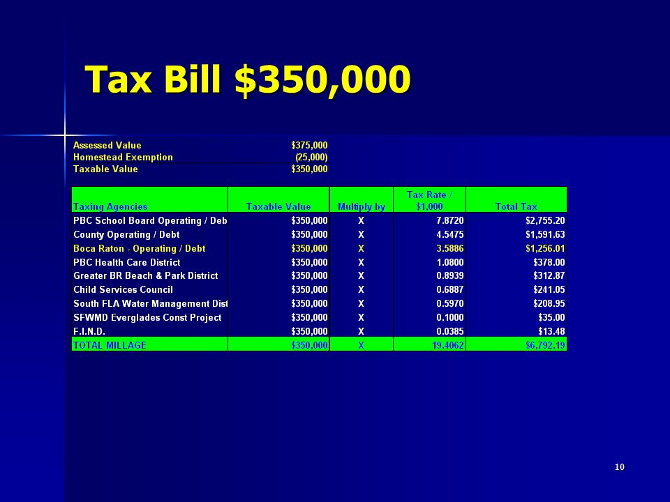 10 Tax Bill $350,000