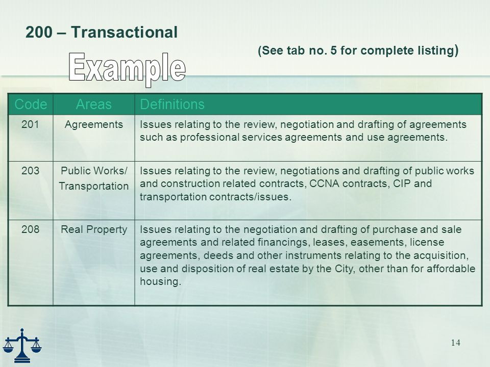 14 200 – Transactional (See tab no. 5 for complete listing ) CodeAreasDefinitions 201AgreementsIssues relating to the review, negotiation and drafting