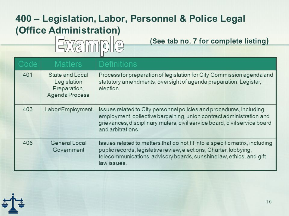 16 400 – Legislation, Labor, Personnel & Police Legal (Office Administration) (See tab no.