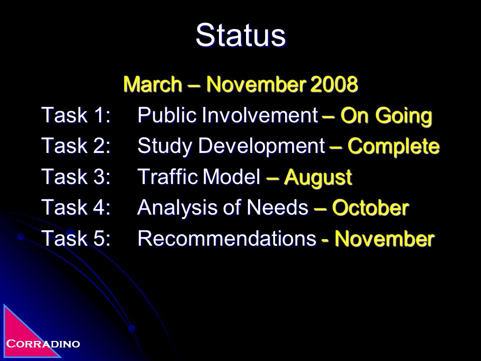 Corradino Status March – November 2008 Task 1:Public Involvement – On Going Task 2:Study Development – Complete Task 3:Traffic Model – August Task 4:A