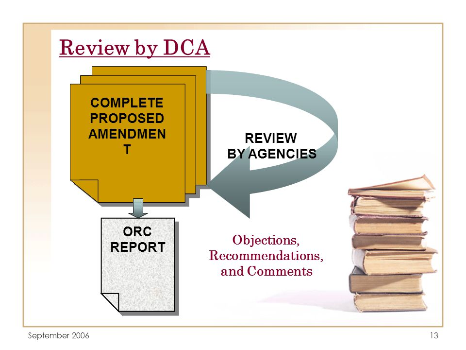 September 200613 Review by DCA COMPLETE PROPOSED AMENDMEN T COMPLETE PROPOSED AMENDMEN T REVIEW BY AGENCIES Objections, Recommendations, and Comments ORC REPORT ORC REPORT