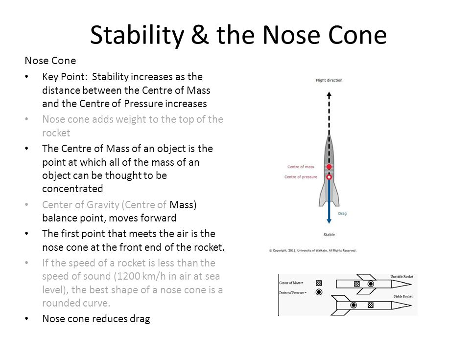 Stability & the Nose Cone Nose Cone Key Point: Stability increases as the distance between the Centre of Mass and the Centre of Pressure increases Nos