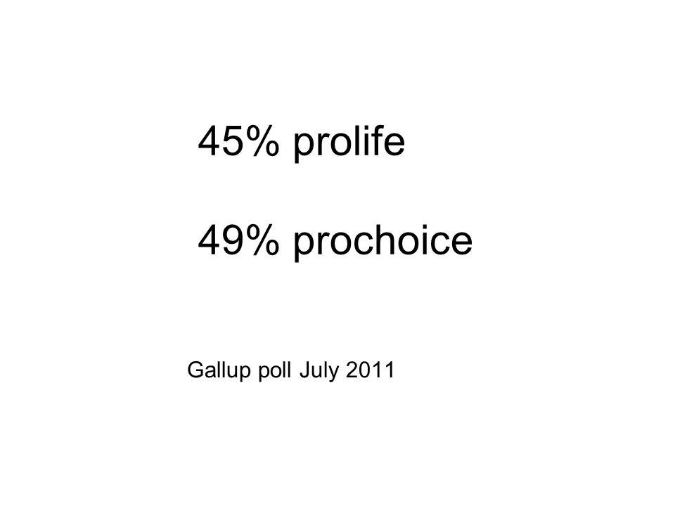 45% prolife 49% prochoice Gallup poll July 2011