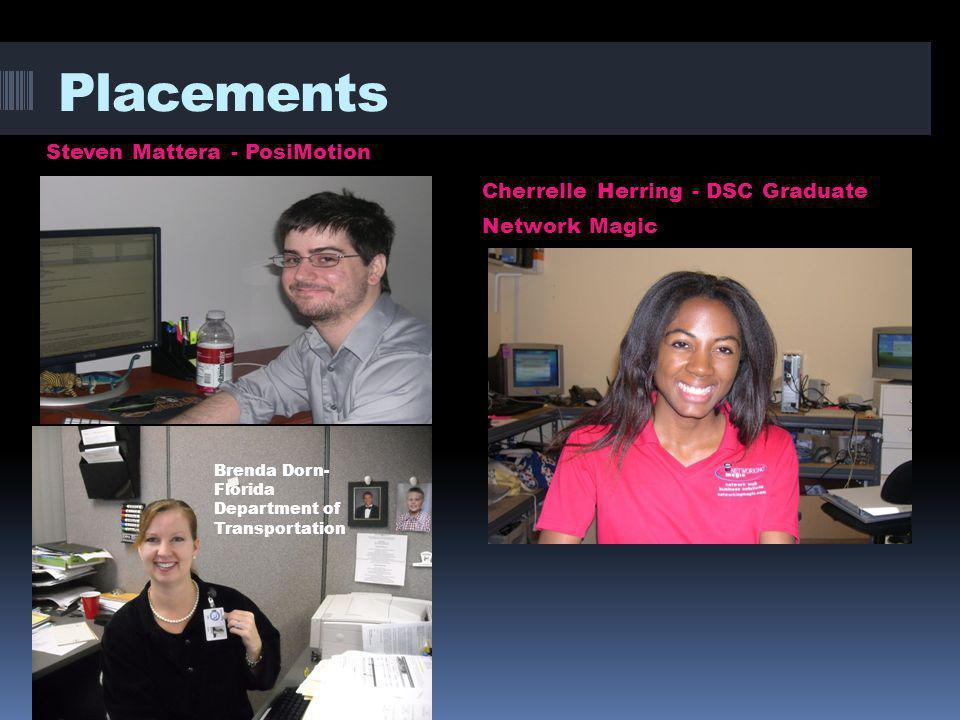 Student Interns John Tanner Orthopedic Clinic of Daytona Beach Michael Ray DSC – IT Department