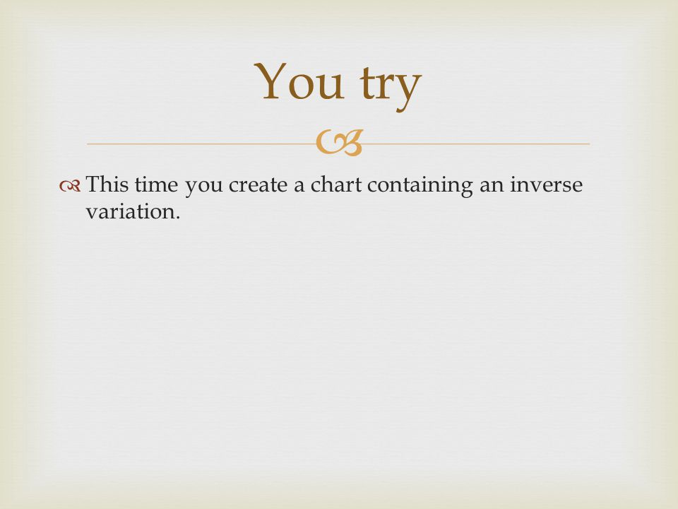   This time you create a chart containing an inverse variation. You try