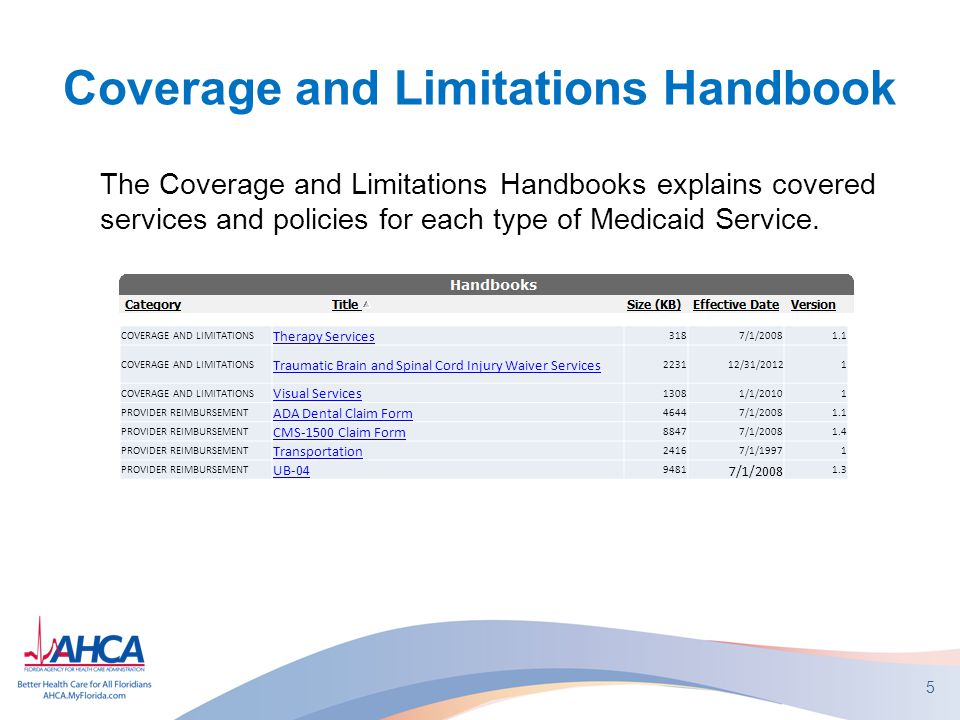 Coverage and Limitations Handbook The Coverage and Limitations Handbooks explains covered services and policies for each type of Medicaid Service.