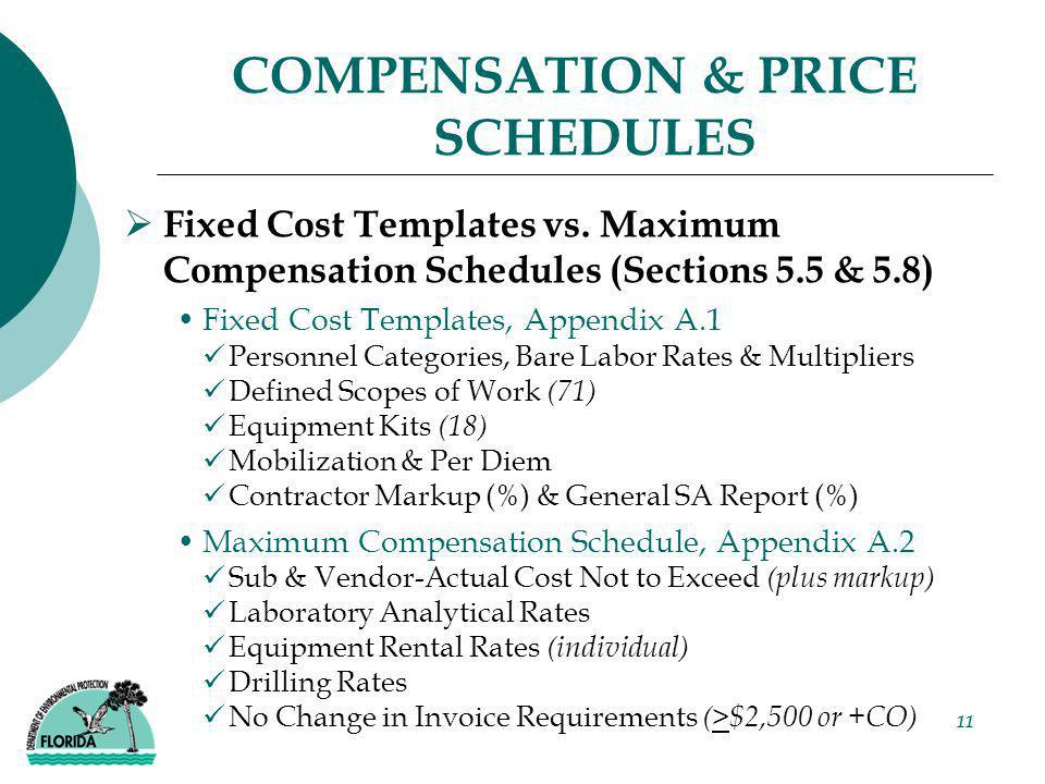 11 COMPENSATION & PRICE SCHEDULES  Fixed Cost Templates vs. Maximum Compensation Schedules (Sections 5.5 & 5.8) Fixed Cost Templates, Appendix A.1 Pe