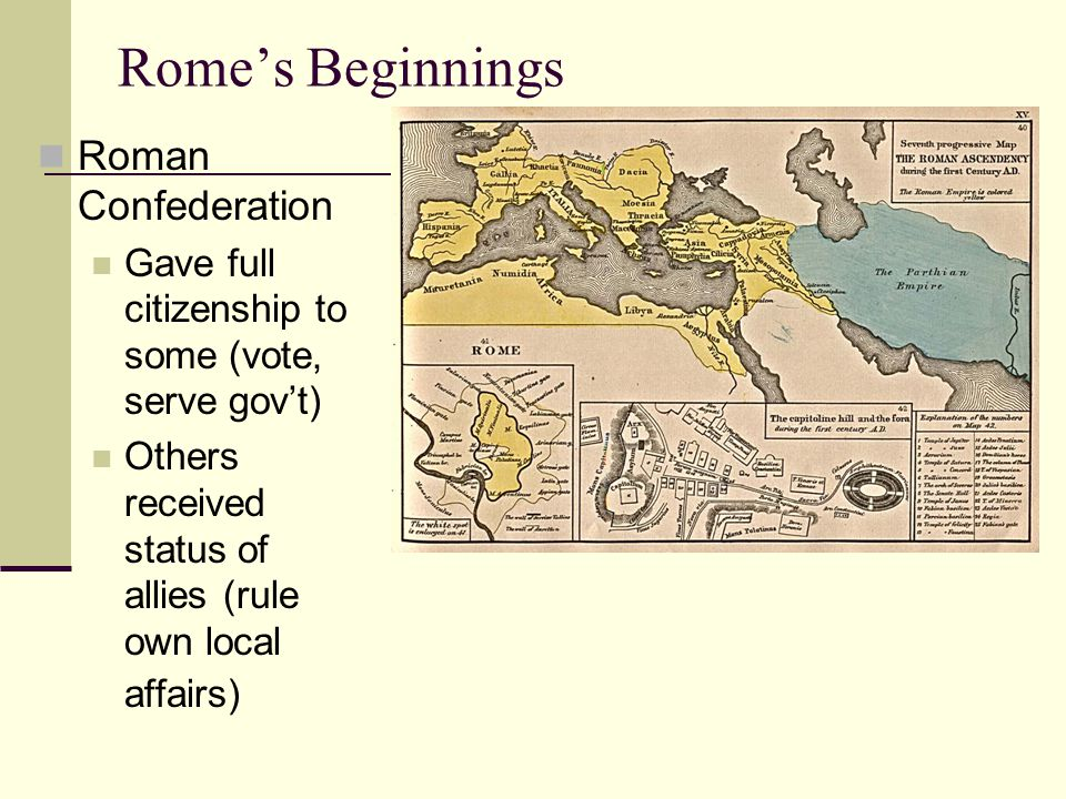 Rome's Beginnings Roman Confederation Gave full citizenship to some (vote, serve gov't) Others received status of allies (rule own local affairs)