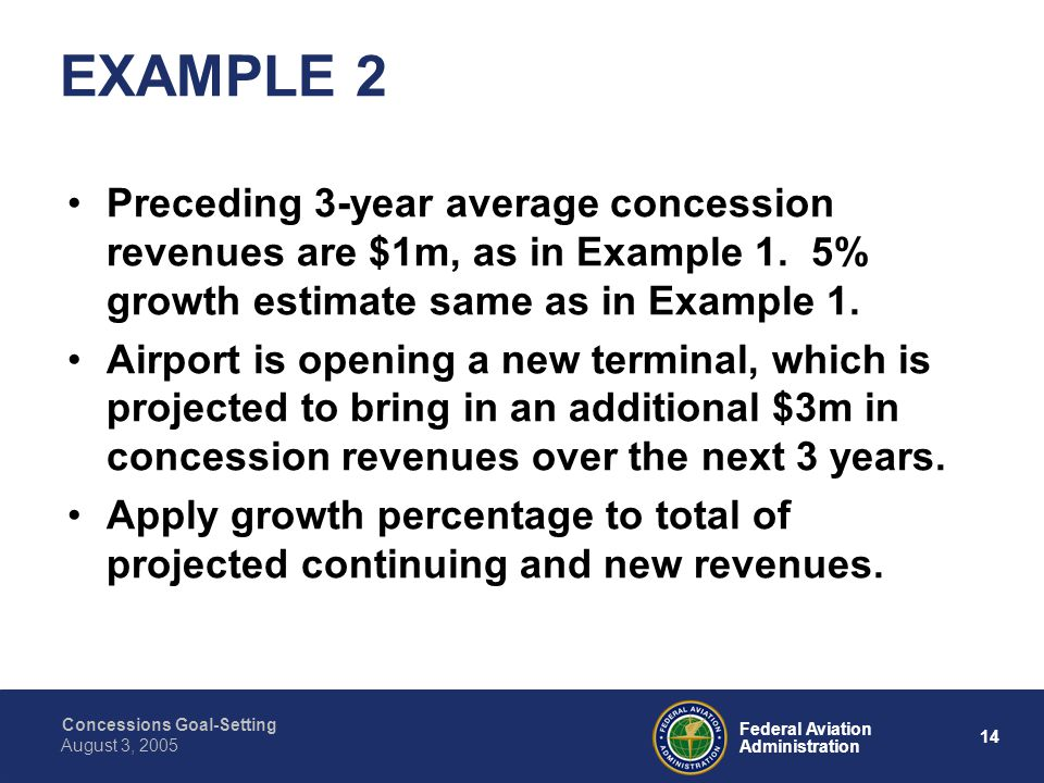 Concessions Goal-Setting 13 Federal Aviation Administration August 3, 2005 EXAMPLE 1 - Continued Airport does not anticipate any major changes that would markedly increase or decrease concession revenues over next three years.